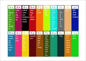 100-frequent-wordsprev
