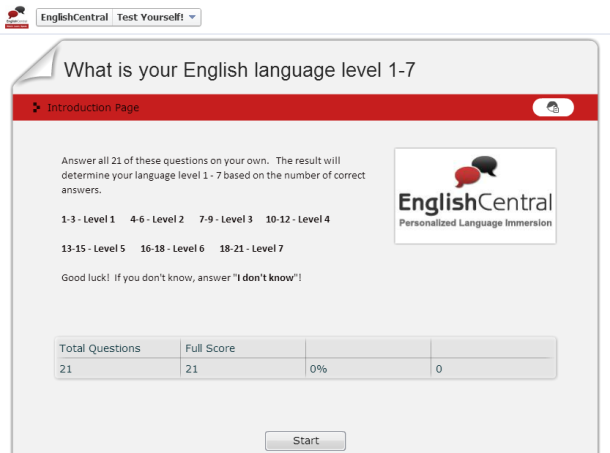 What is a-level english language like?