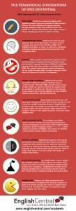 ec infographic