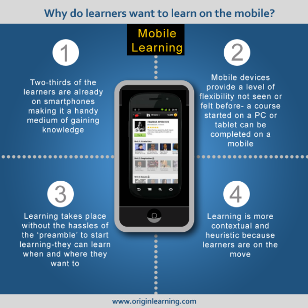 Mobile-Learning-Why-Learners-want-to-learn-on-the-mobile