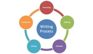 writing_process_2