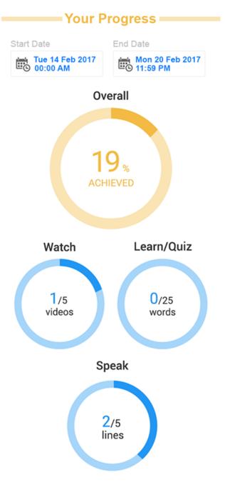 Teacher Tools: Setting Goals & Tracking Student Progress